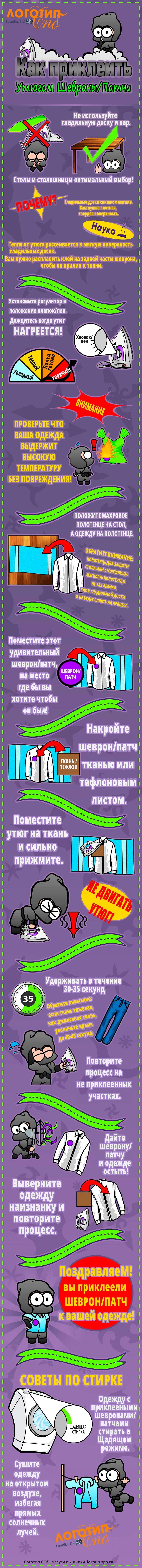 инфографика как приклеить шевроны