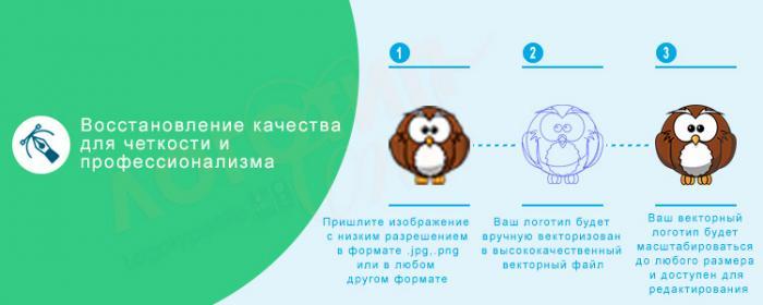 Новая услуга - векторизация логотипов