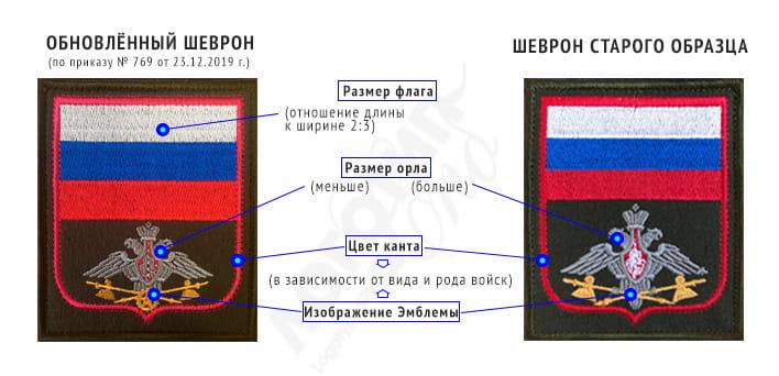 Различия шевронов по приказу 769