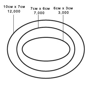 Визуальная оценка количества стежков
